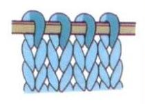 Элементы петли при вязании на спицах.