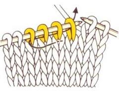 Правую спицу вводим в 4-3-2-1 петли.