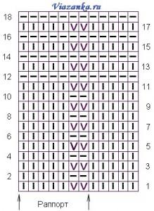 Схема вязания узора с удлинёнными петлями.