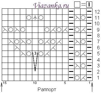 Схема вязания спицами веером 648