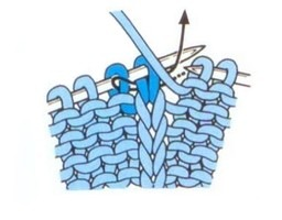 Перемещение влево цепочки лицевых петель по ИП
