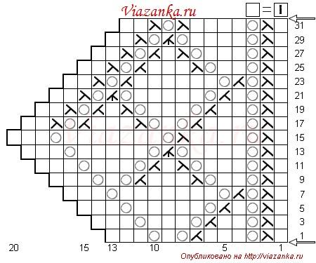 Схема вязания каймы 12