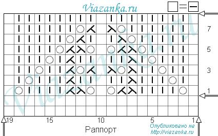 схема вязания каймы 15