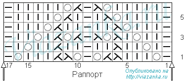 схема вязания малой каймы 15