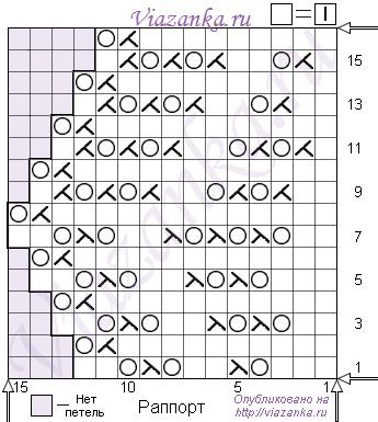 Схема вязания каймы 18
