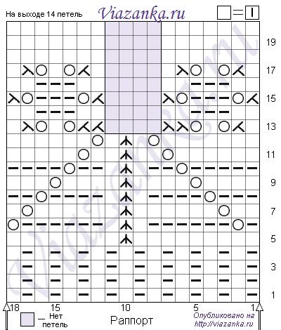 Схема вязания каймы 19-1