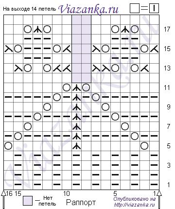 Схема вязания каймы 19