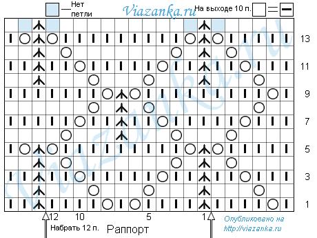 схема вязания каймы 21