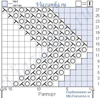 схема вязания каймы 22
