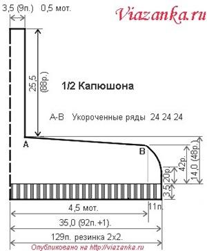 Схема выкройки капюшона