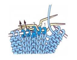 Снятие петель на дополнительные спицы и их перемещение