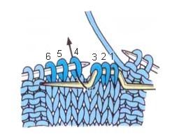 Перемещение первых трёх петель на дополнительную спицу