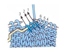 Провязывание трёх передних петель
