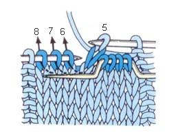 Провязывание петель второй половины жгута