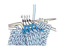 Провязывание петель с дополнительной спицы