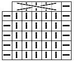 Расположение элемента на схеме вязаного полотна