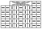 Размещение элемента на схеме вязаного полотна