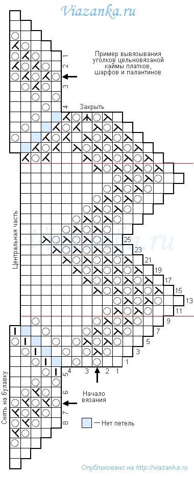 Как связать углы платков 40