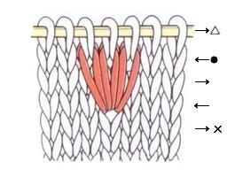 Три длинных вытянутых петли из одной точки по лицевой глади