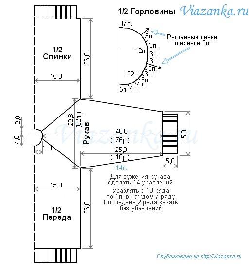 Схема вязания свитера-реглан от горловины (сверху)