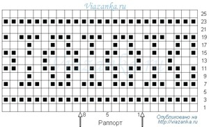 """Схема вязания ленивого узора """"Двоичный код"""""""