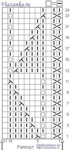 """Схема вязания ажурного узора """"Виндсёрфинг"""""""
