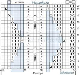 """Схема вязания фантазийного узора """"Волнистые дорожки"""""""