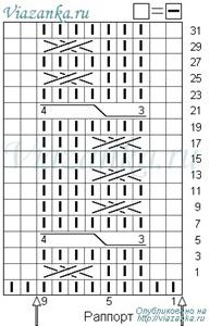 """Схема вязания узора """"Перемещённый жгут"""""""