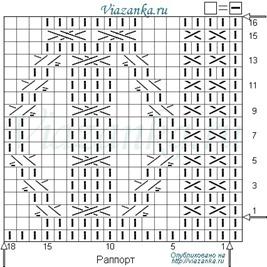Схема вязания узора со жгутами и перемещениями