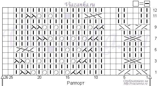 На схеме показаны все ряды,
