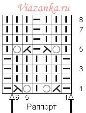 """Схема вязания ажурного узора """"Змейки"""""""