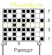 lenivy`i`_uzor_5-28_skhema_viazaniia