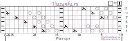 """схема вязания ажурного узора """"Листопад"""""""