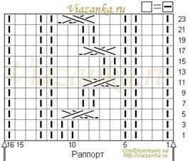 """схема вязания узора """"Жгуты из резинки 3"""""""