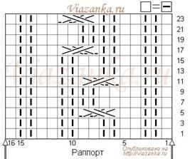 """схема вязания узора """"Жгуты из резинки 4"""""""