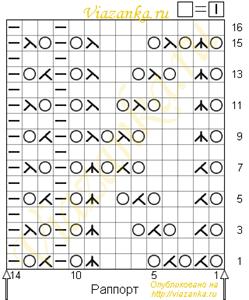 схема вязания ажурного узора Ленточное кружево