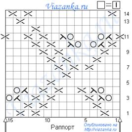 схема вязания фантазийного узора Невод