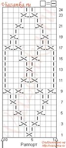 """схема вязания узора """"Ириски"""""""