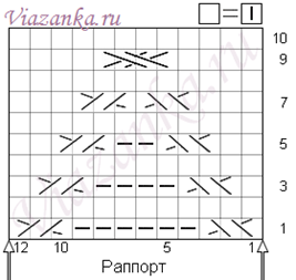 "схема вязания узора ""Мансарды"""