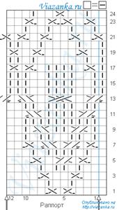 """схема вязания узора """"Олени"""""""