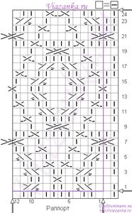 """схема вязания узора """"Кошачий глаз"""""""