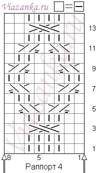 схема вязания 4