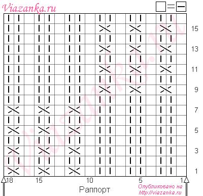 Схема вязания плетёнки 41
