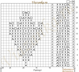 """схема вязания ажурного узора """"Осенние листья"""""""
