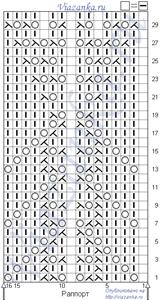 """схема вязания ажурного узора """"Локоны"""""""